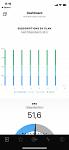 Change bar width on Bar Chart